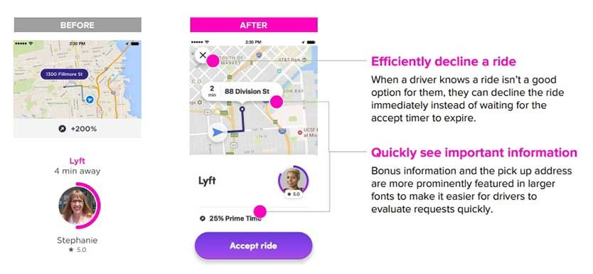 The New Lyft Driver App Will Streamline Pickups and