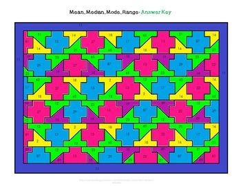 Mean, Median, Mode & Range Color by Number   Education   Color