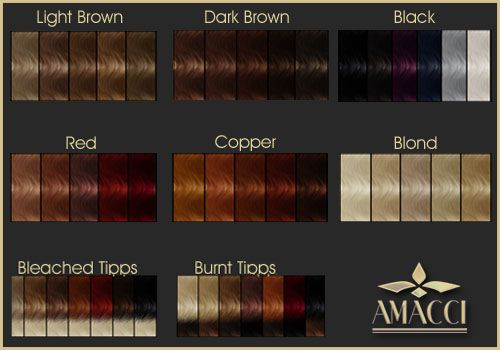 Brown Red Hair Color Chart