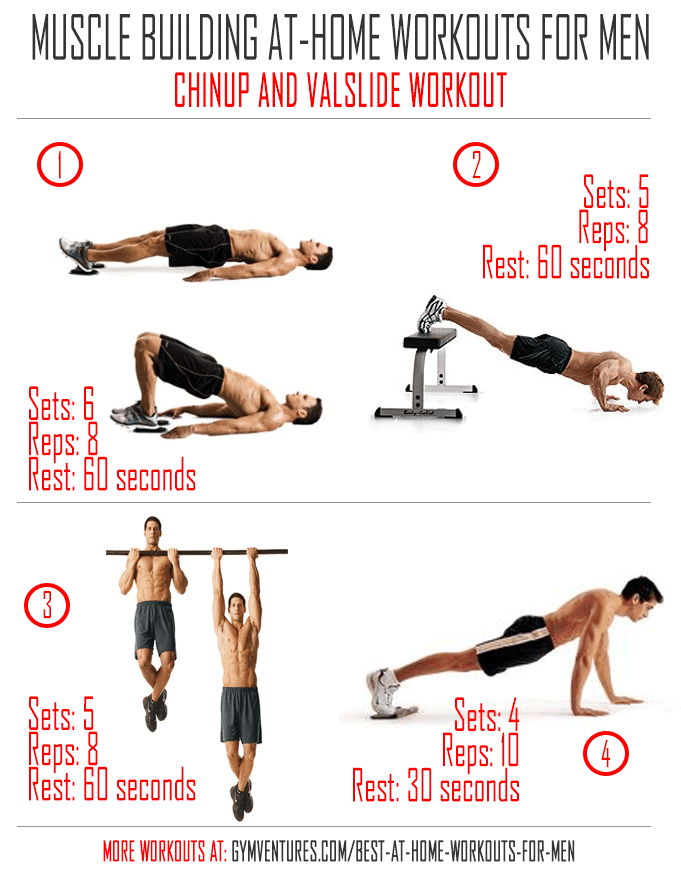 At-Home-Workouts-for-Men---Chinup-and-Valside-Workout   workout at