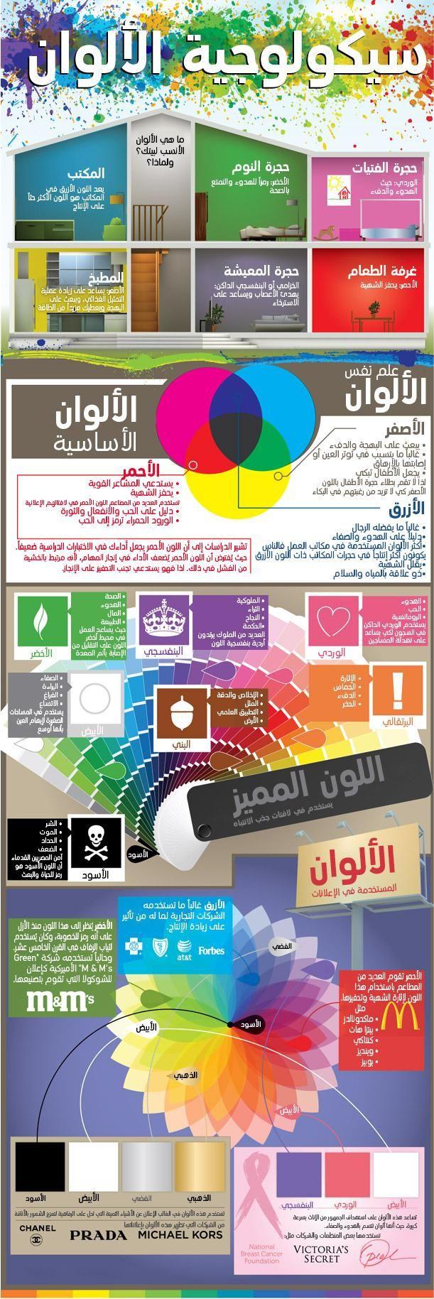 سيكولوجية الألوان ودلالتها تنمية بشرية التسويق الالكتروني تصميم المواقع Color Psychology Infographic Color Theory
