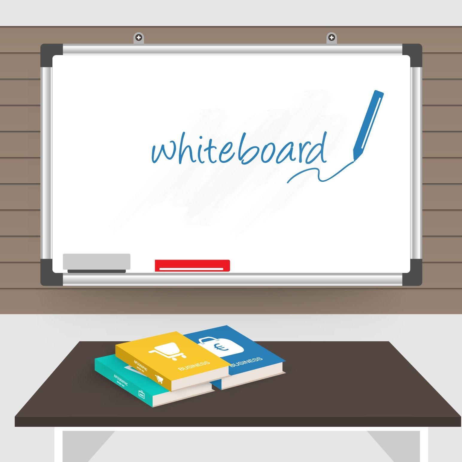 Whiteboard Animation White Board Dry Erase Whiteboard Wipe Board