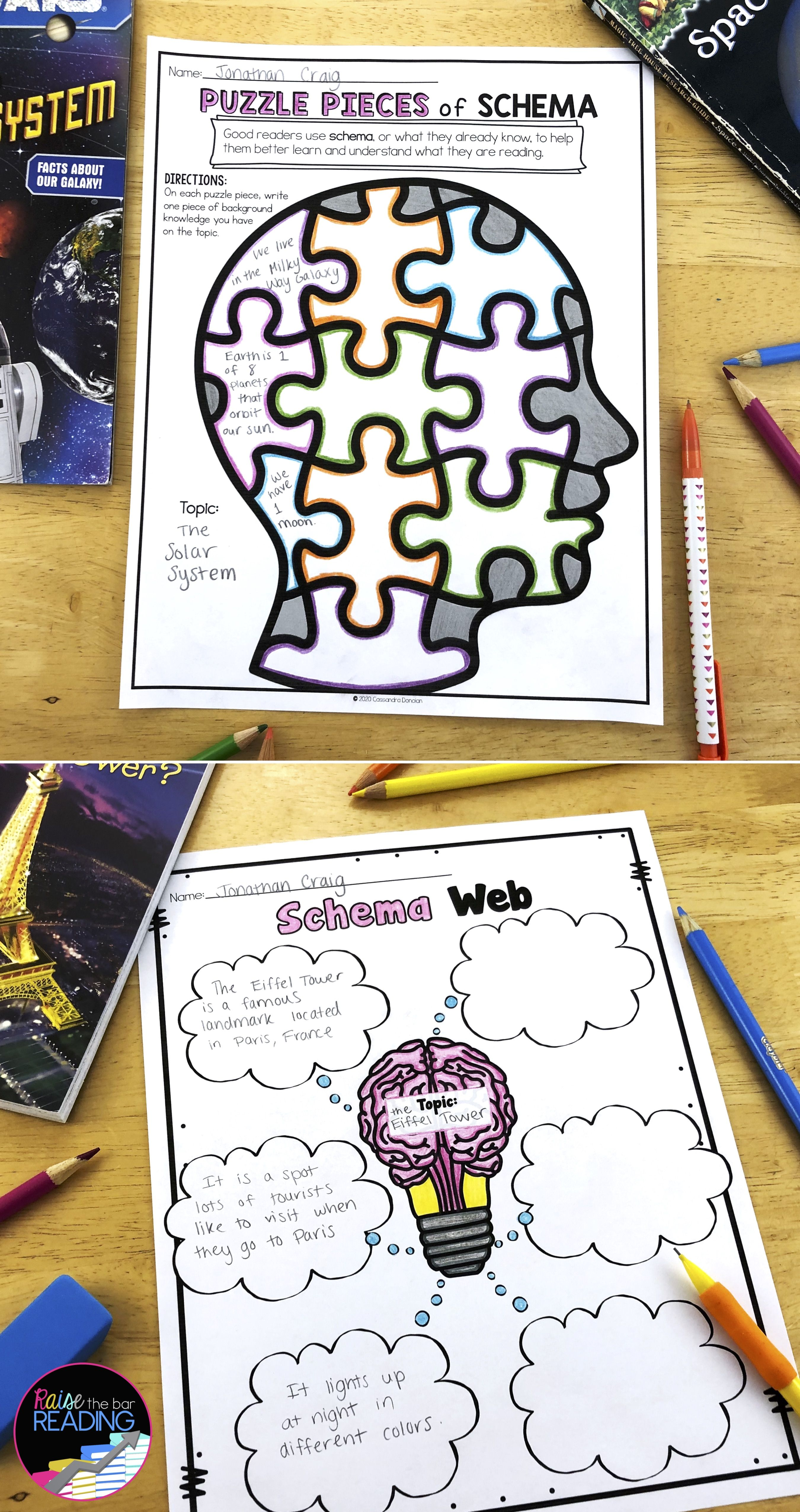 Using Background Knowledge Poster Schema Graphic