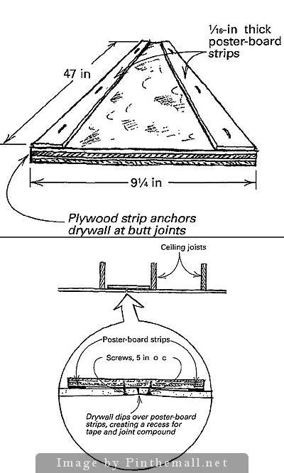 Pin On Woodwork Tools Home Repair