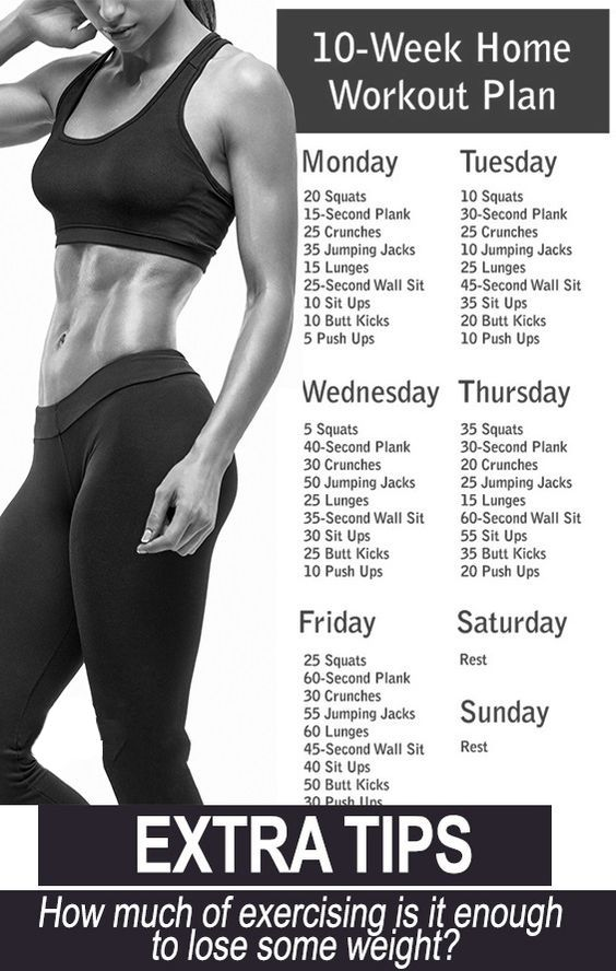 No Gym Home Workout Plan weightloss loseweight