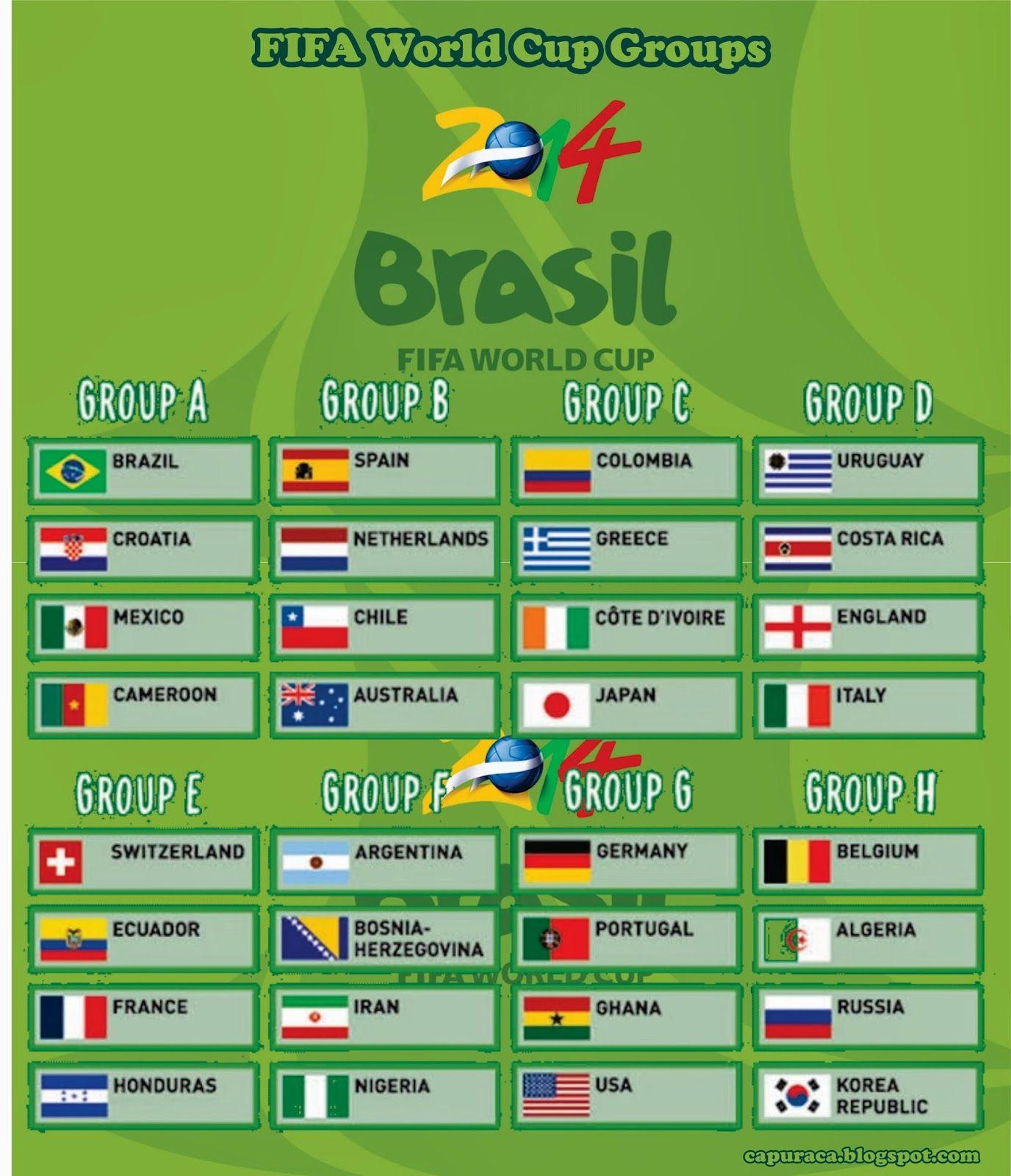 Chapuracha 2014 Fifa World Cup Groups And Game Schedules Fifa World Cup 2014 Copa Do Mundo Fifa
