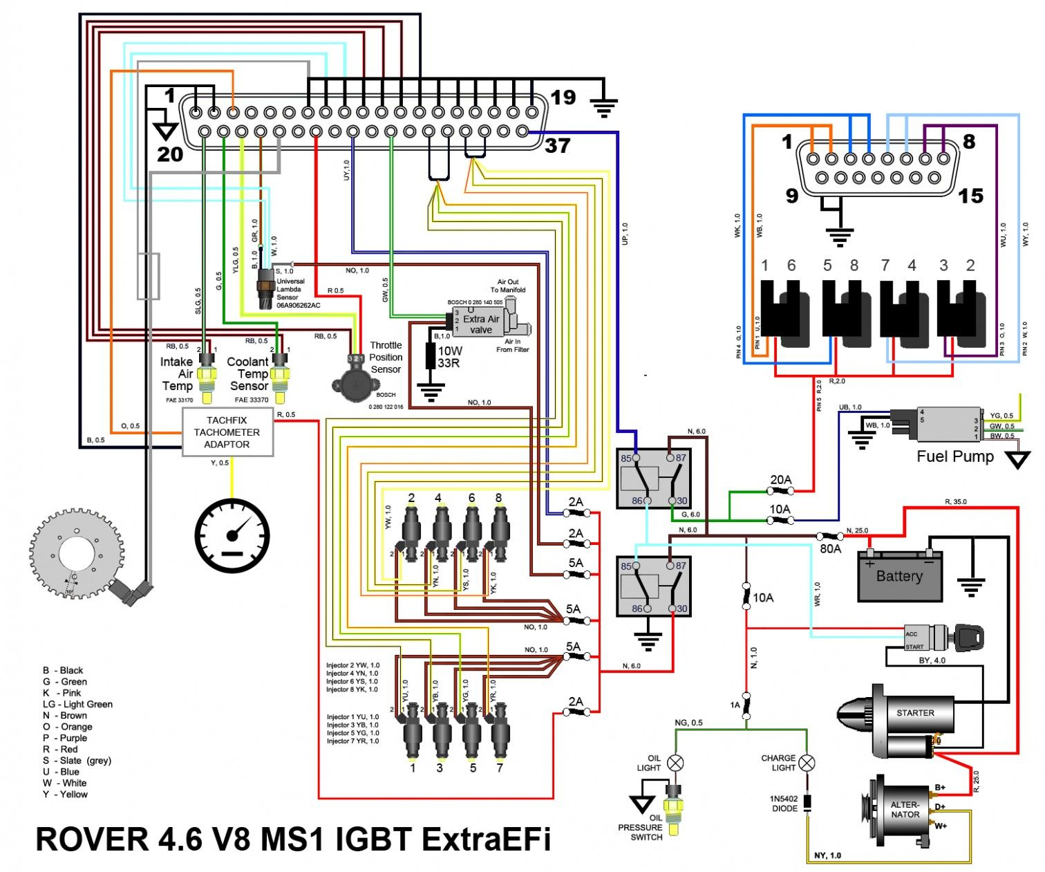 rover v4 engine wiring diagram di 2020  pinterest