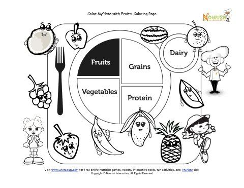 printable myplate fruits coloring sheet teaching kids about my
