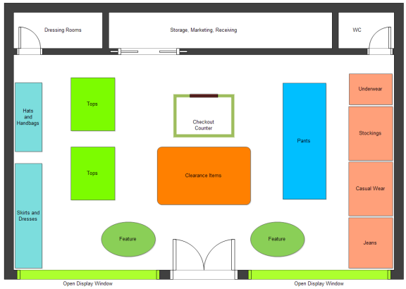 Retail Store Layout And Design Store Plan Retail Store Layout Store Layout