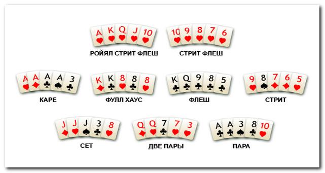 русском играть бесплатно карты покер на