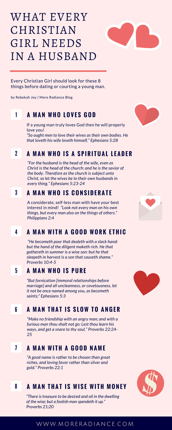 courting tips for men
