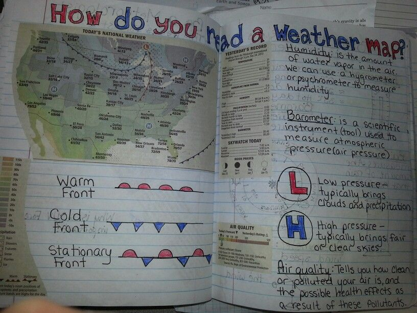 how do you read a weather map travis 4th grade science journal pinterest weather earth. Black Bedroom Furniture Sets. Home Design Ideas