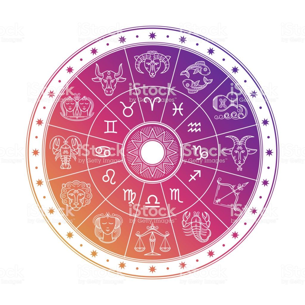 Colorful Astrology Circle Design With Horoscope Signs
