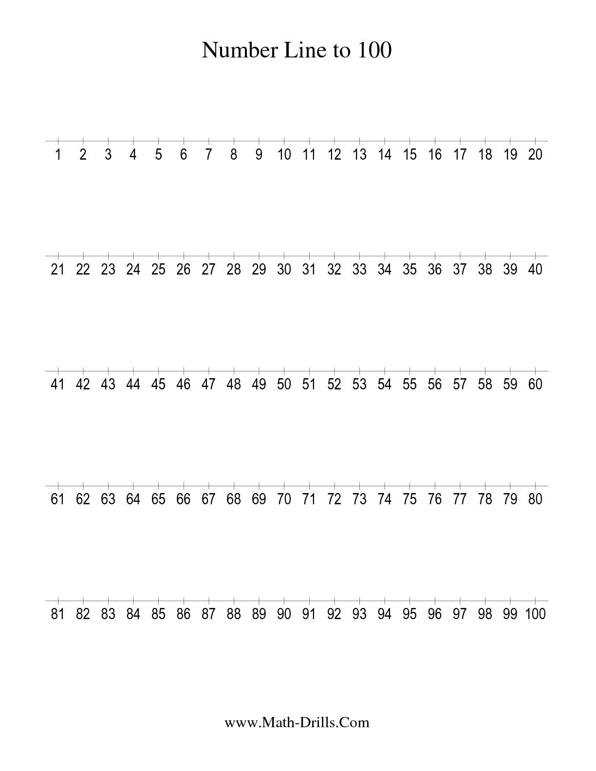 The Number Line to 100 Counting by 1 math worksheet from the Number ...