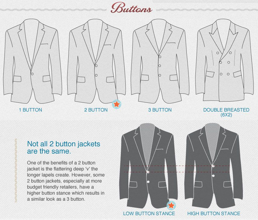 1000  images about Men's Fashion Tips - Suits on Pinterest