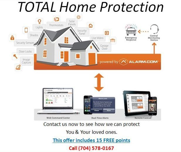 Change Your Thermostat, View The Camera U0026 Unlock The Door With Your Cell  Phone Super