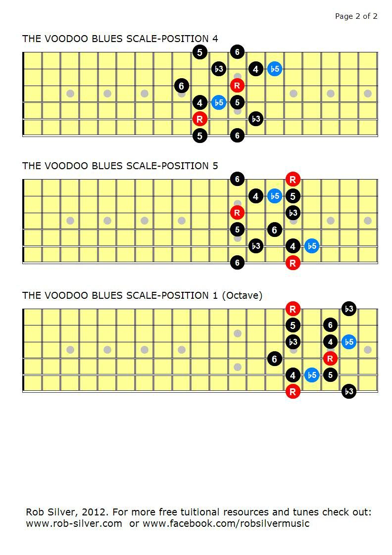 Diagrams free free guitar lesson guitar lesson guitar guitar guitar amp hexwebz Gallery