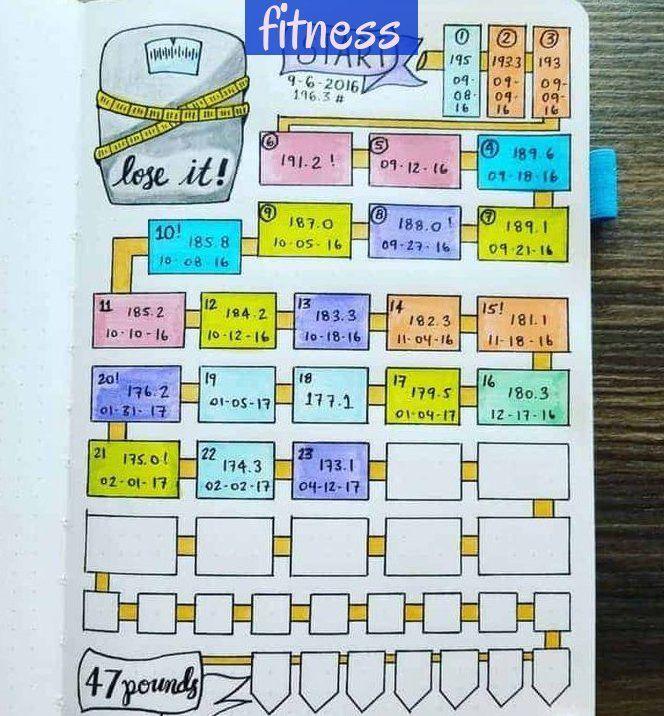 I Love These Fitness Bullet Journal Layout Ideas They're All ! #bulleltjournal #bujo #bujojunkie #bu...