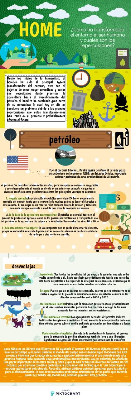 Infografia Sobre El Petroleo Naturaleza Estudio