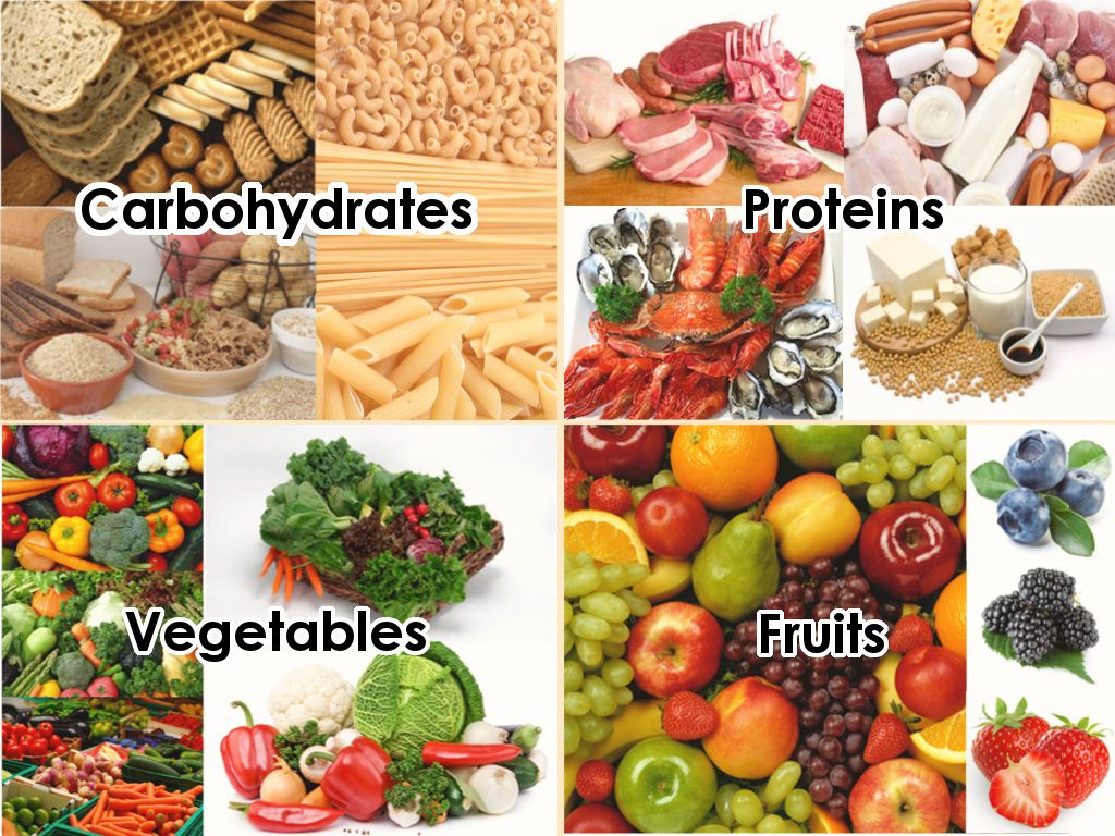 Diet Six food groups, Group meals, Protein foods