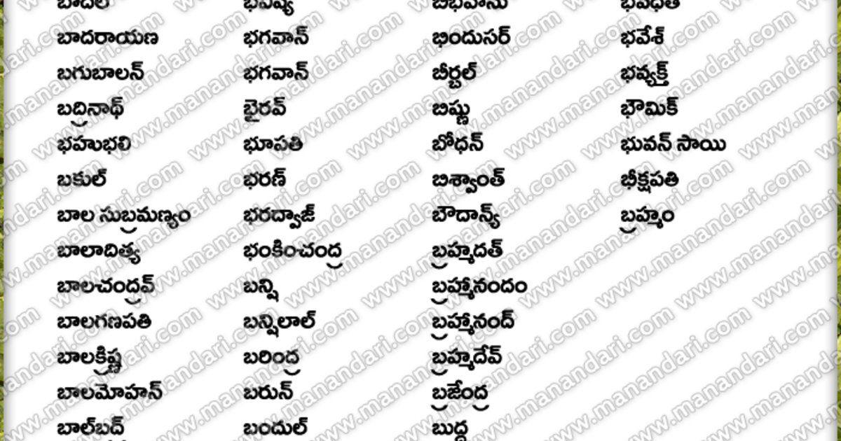 36++ B letter names for boy hindu unique ideas