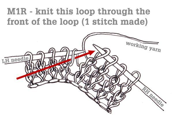 m1 – How to Make One Knit Stitch – m1R and m1L   Tin Can Knits