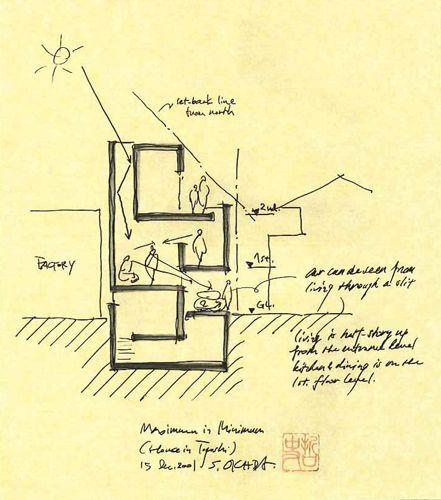 Conceptsketch Japanische ArchitekturArchitekturzeichnungenHochhaus RaumgestaltungZeichenSkizzenArchitektur