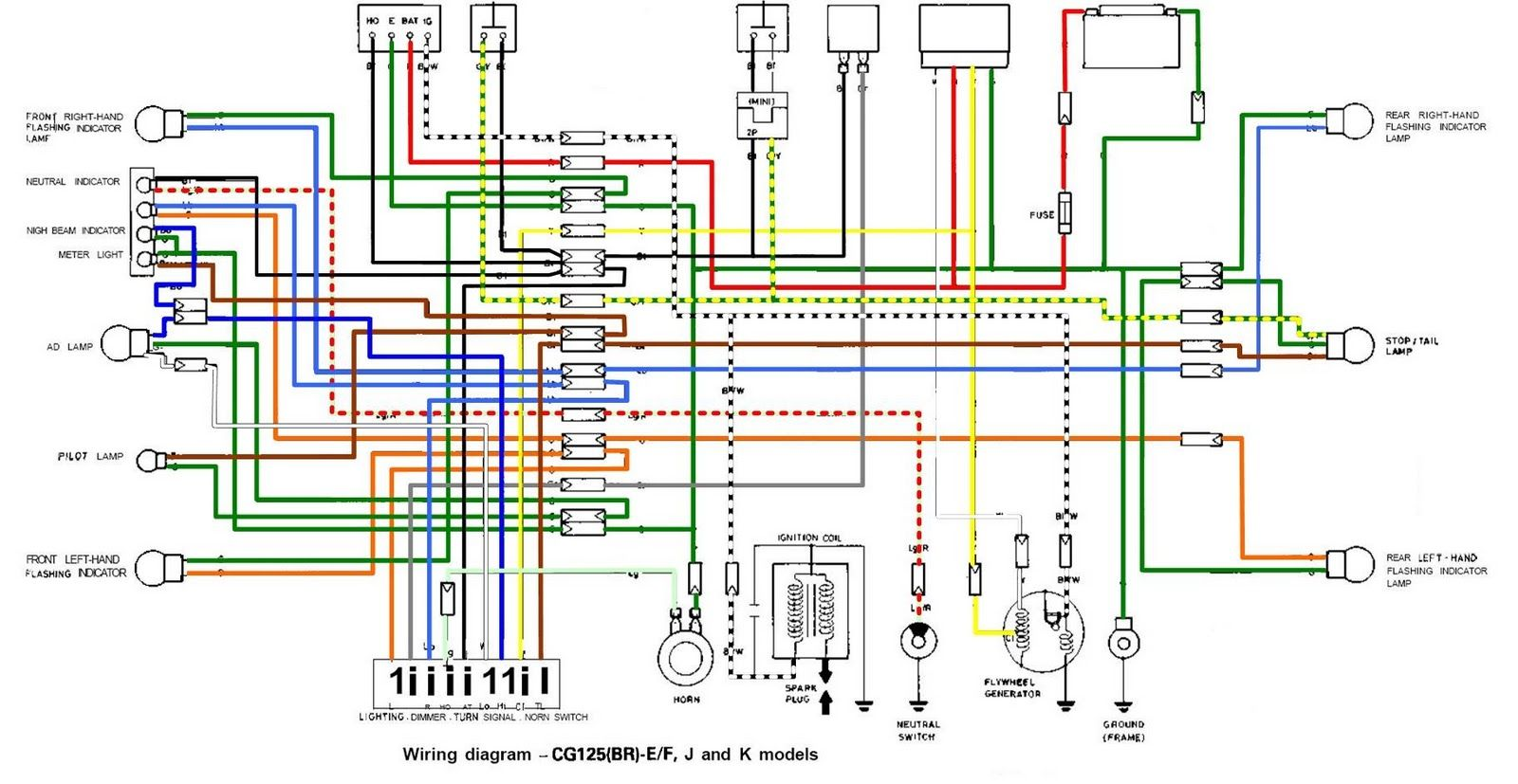 Honda Cg125 Wiring Diagram Single Cylinder Engine Jpg 1600 827 Motorcycle Wiring Honda 125 Electrical Diagram