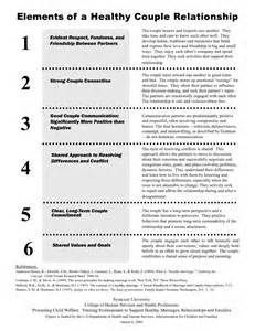 Boundary worksheets  healthy relationships  Pinterest  Therapy worksheets, Counseling and