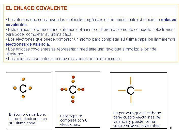 29 Ideas De Química Inorgánica Quimica Inorganica Química Enlace Covalente