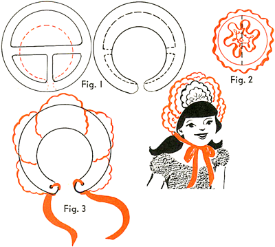 Make A Paper Plate Doily Easter Bonnet Hat