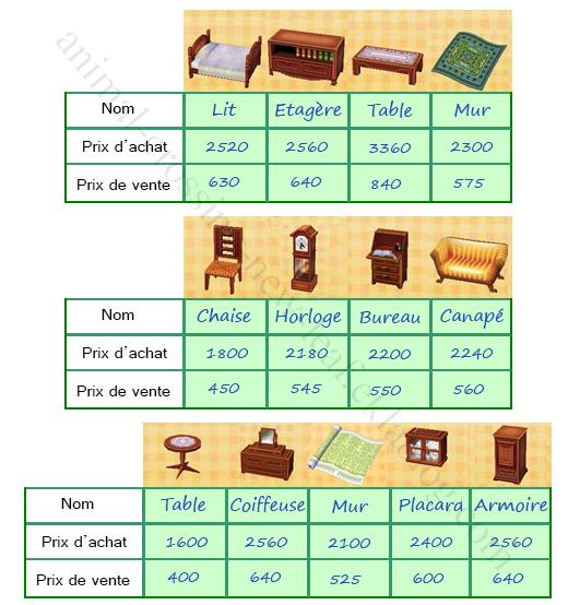 Kxwpbhzglywxdrfrkmynjqsbscg Png 520 554 Mobilier De Salon Collection De Meubles Animal Crossing Astuce