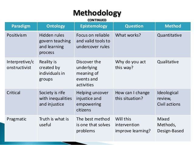 Critical thinking courses toronto