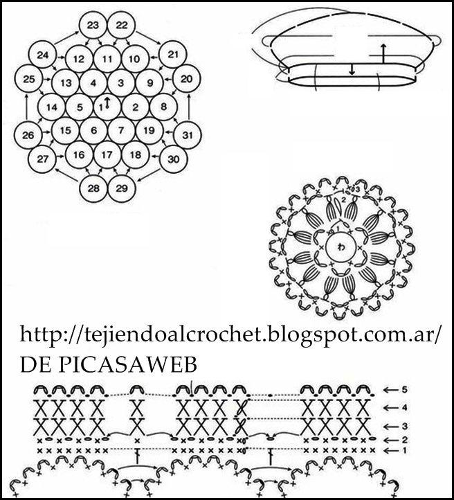 CROCHET - GANCHILLO - PATRONES - GRAFICOS: BOINA Y GORRITO TEJIDOS A ...