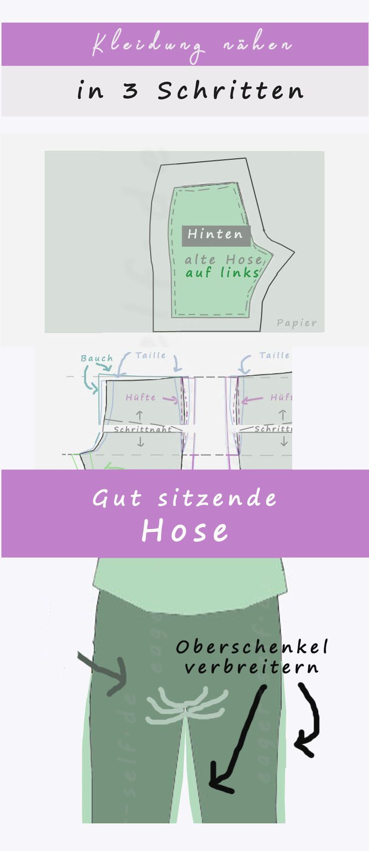 Kleidung nähen leicht gemacht: Eine perfekt sitzende Hose nähen? So ...