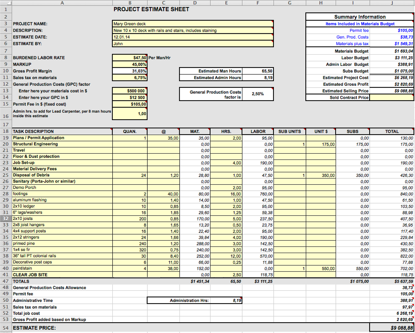 4 Of The Best Design And Construction Cost Estimation