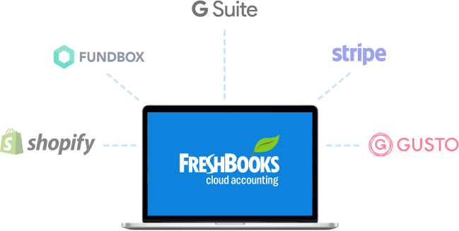 The Basic Principles Of Freshbooks Nonprofit