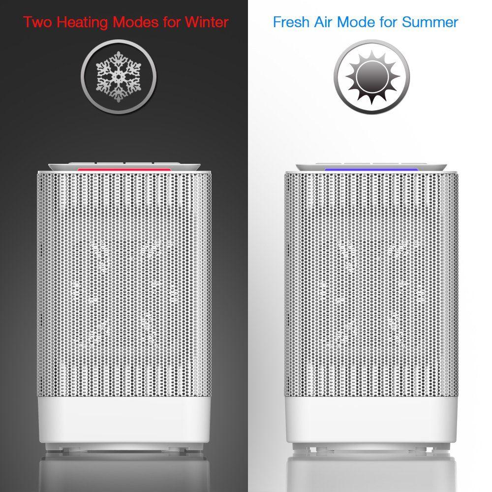 Portable Space Heater Douhe Electric Ceramic Heater 950w 450w Oscillating Fan Heater With Overheat And Tipove Portable Space Heater Ceramic Heater Space Heater