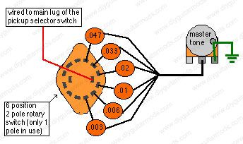 wiring diagrams guitar how to wire a light with two switches switch diagram basic varitone electric mods pinterest