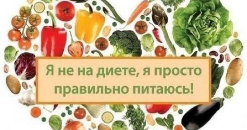 9509419722ea Схема классического правильного питания Первое, что нужно запомнить, — это  четкая стандартная