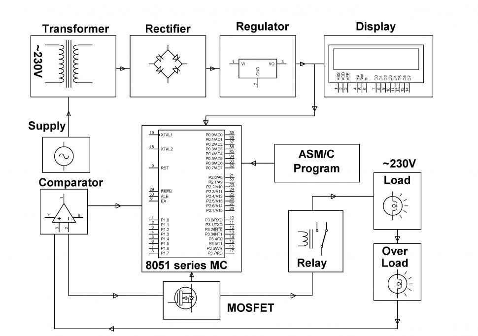 Component Ultra Fast Acting Electronic Circuit Breaker Using Microcontroller Trip Diagram Control Air Sf Electronics Circuit Electric House Electronics Pattern