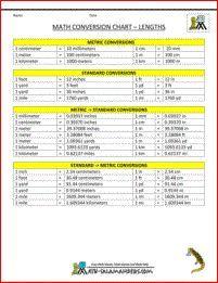 Metric To Standard >> Metric To Standard Conversion Charts Printable Versions Math