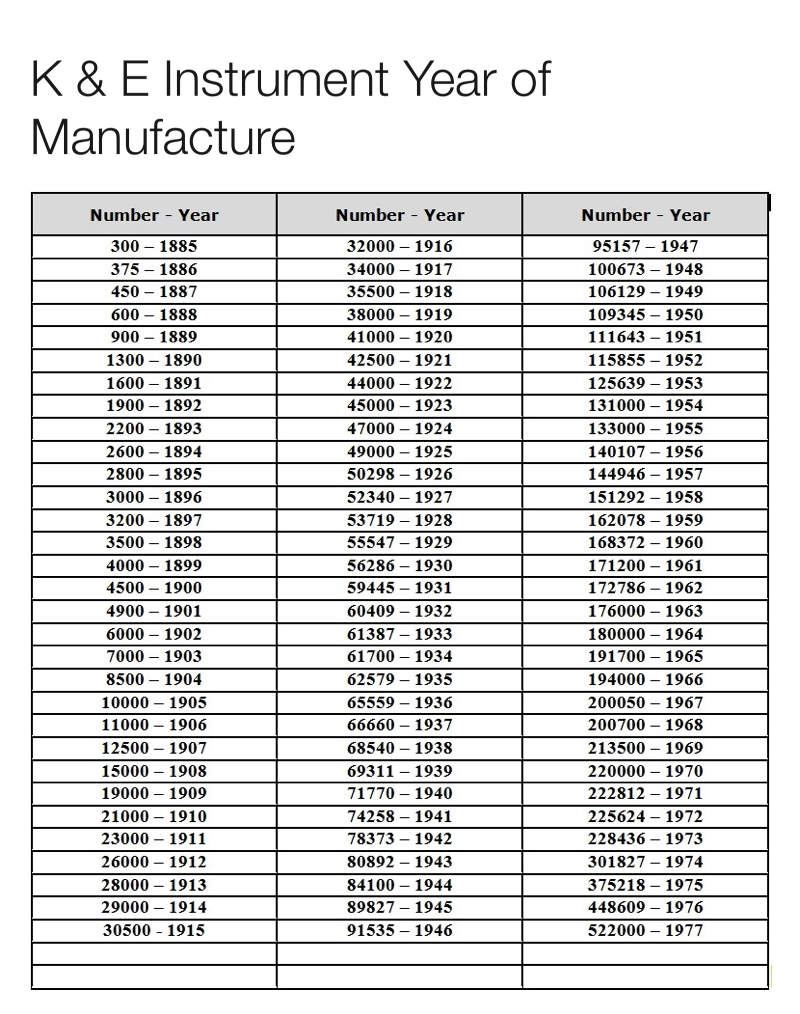 K&E instrument year of manufacture | Surveying Instruments ...