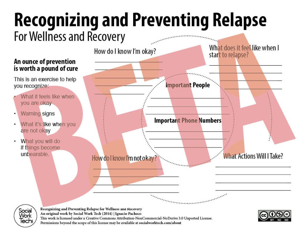 "A beta version of an intervention titled ""Recognizing and Preventing Relapse"""