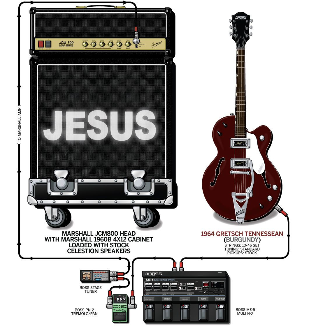 Ben Lurie The Jesus And Mary Chain 1991 Guitar Rig Guitar Chords Guitar Effects Pedals