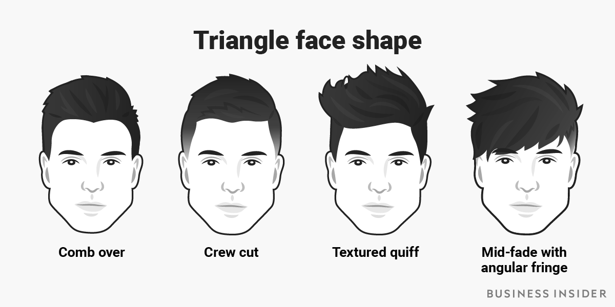 The Best Men S Haircut For Every Face Shape Diamond Face Hairstyle Face Shape Hairstyles Face Shapes