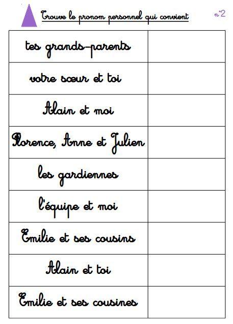atelier d'étude de la langue : les pronoms personnels ...