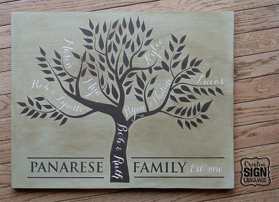 Custom Family Tree Wood Sign - great unique parents gift ...