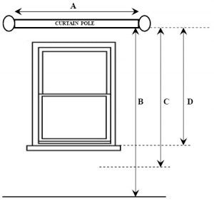 How To Measure For Curtains Home Curtains Bedroom Furniture