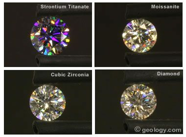 Strontium Titanate A Diamond Simulant With Incredible Fire Moissanite Vs Diamond Diamond Diamond Simulant